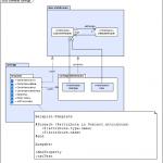 Abbildung 7: schematischer Aufbau der CoreMedia Cartridge