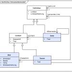 Abbildung 2: fachliche Struktur des Dokumentenmodells