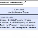 Abbildung 3: Auszug aus dem technischen Dokumentenmodell